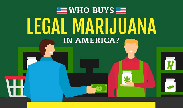 who buys legal marijuana in america