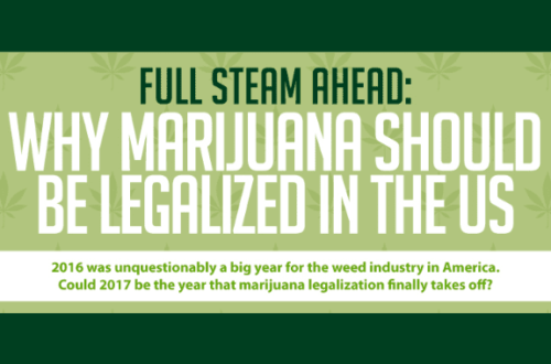 why marijuana should be legalized in the us